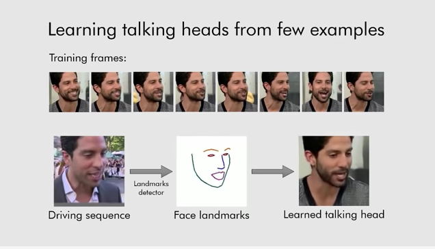 Samsung's New A.I. Software makes generating face videos even easier